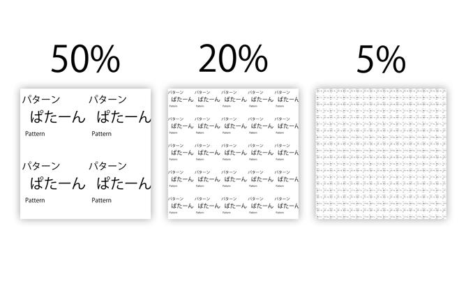 パターンの比率
