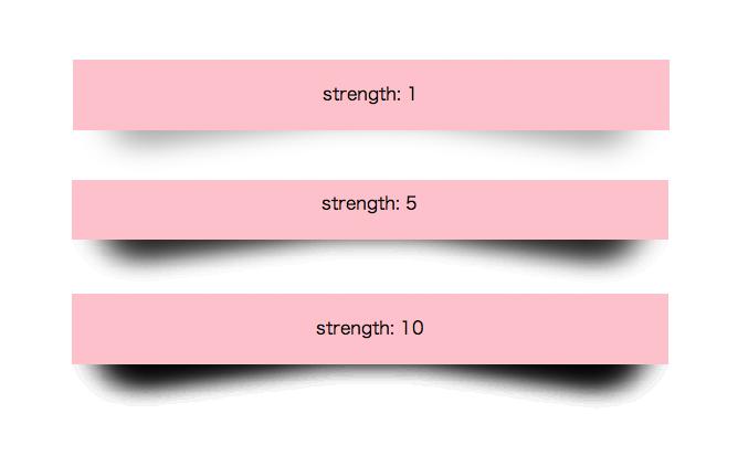strength-1と5と10