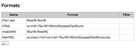 自分用HTMLリンクを作成
