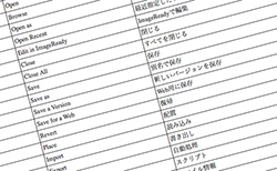 Photoshopの日本語と英語の用語