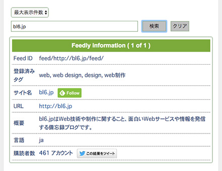 Feedly Subscribers Checker 2