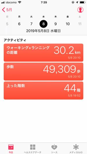 30.2km